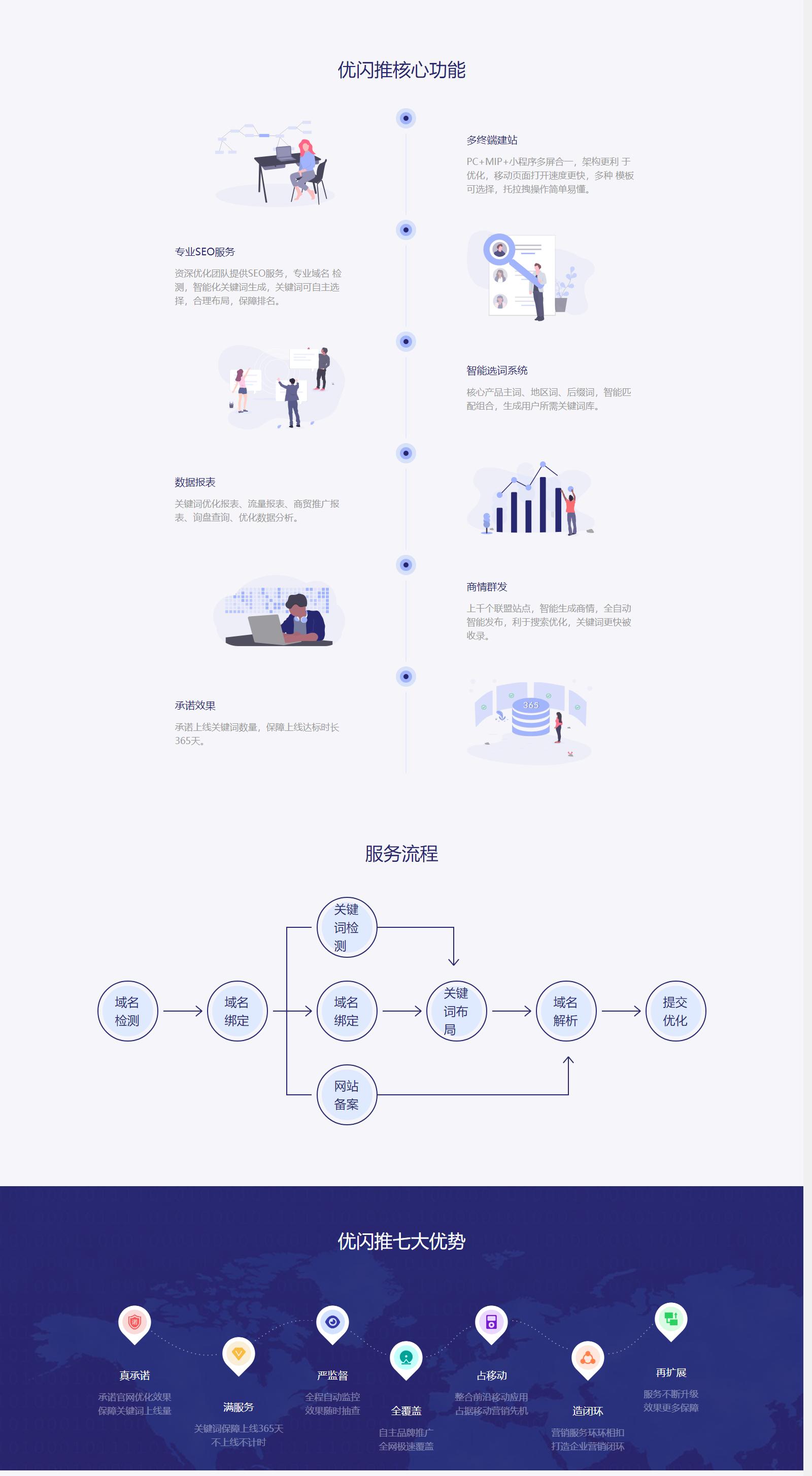 西安网络优化