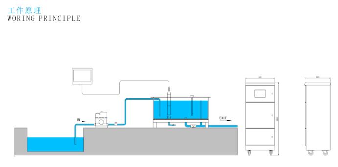 地表水水质自动监测站