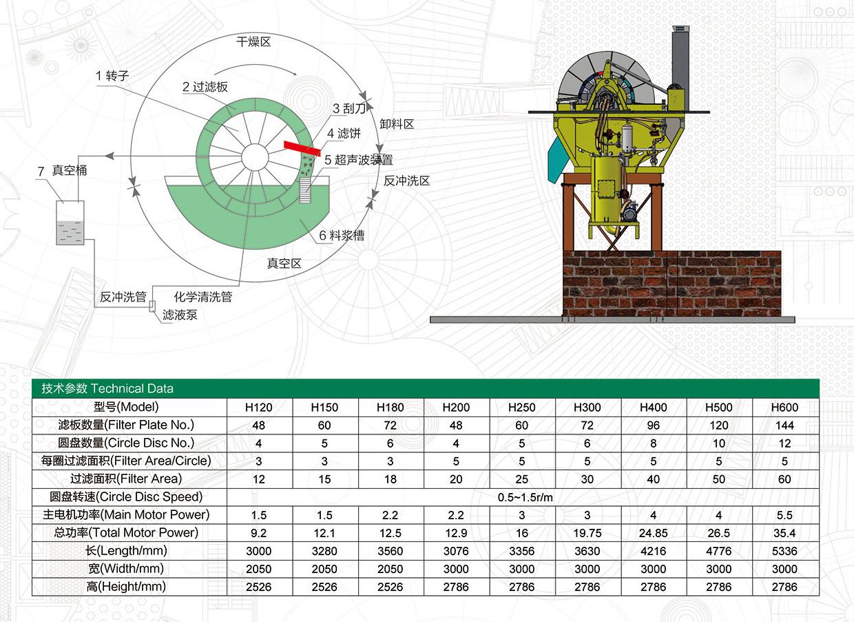 超聲波污水處理機