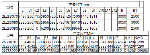 2LZS系列大型双层振动筛
