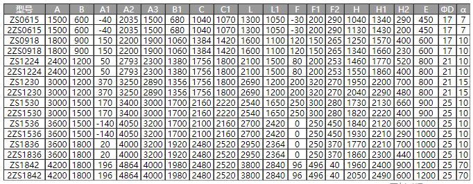 TZS、ZS系列矿用振动筛