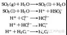 烟气脱硫、脱硝