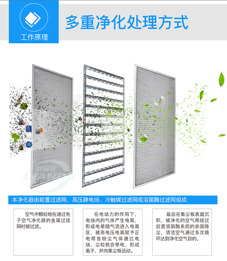 中央空调净化器