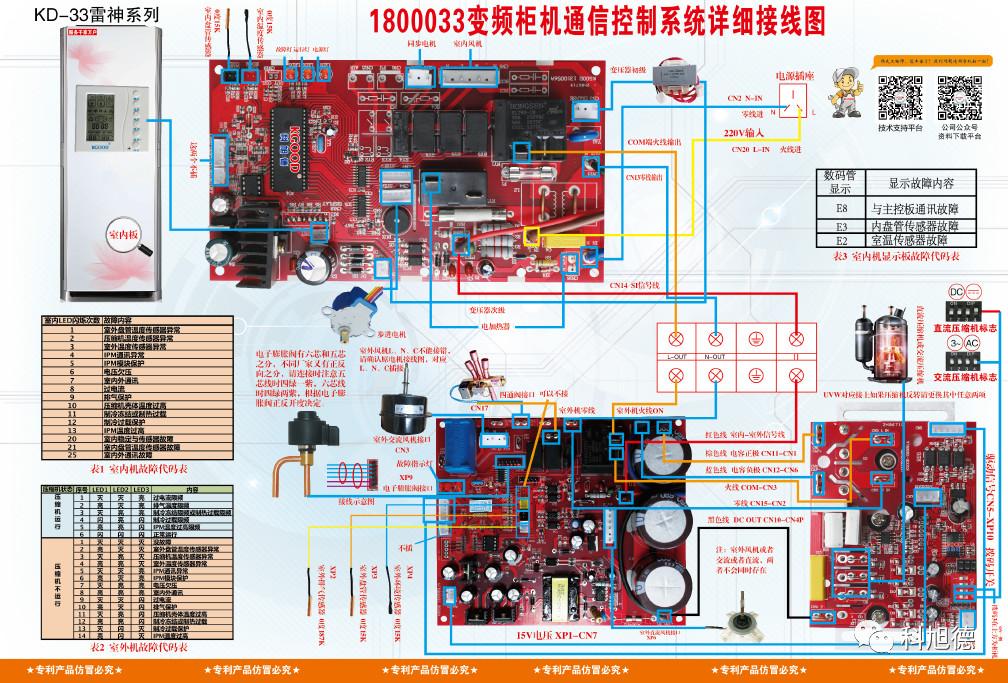 变频挂机通信控制系统