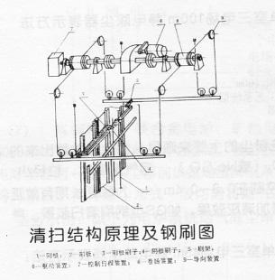 QL系列静电除尘器