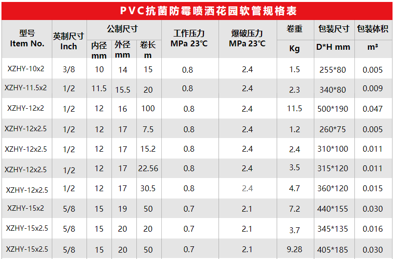 PVC塑料软管