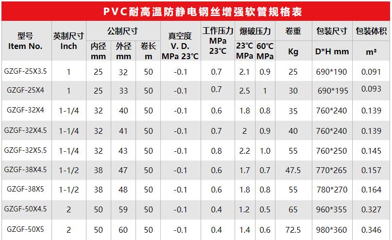 PVC耐高温防静电钢丝增强软管