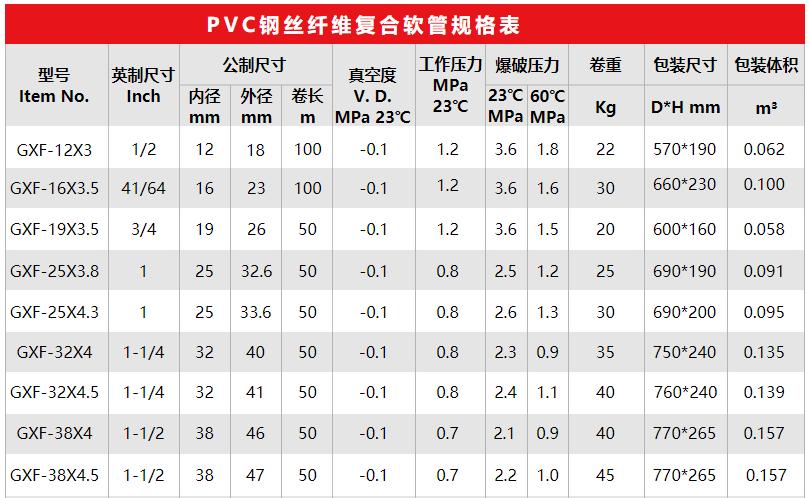 PVC钢丝纤维复合软管