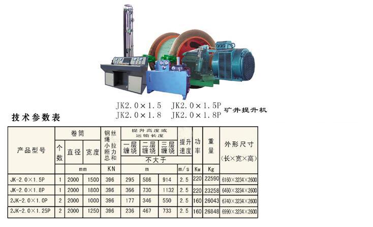 JK2.0×1.5 矿井雷竞技App最新版机