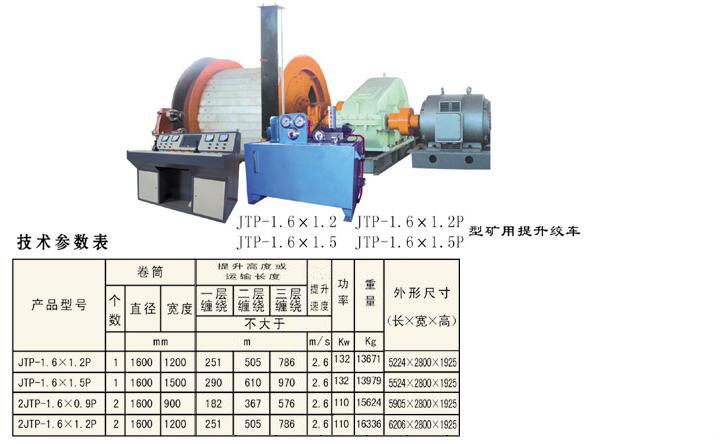 JTP-1.6×1.2P提升绞车