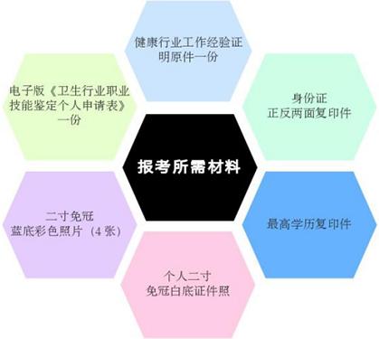 健康管理师招生简章