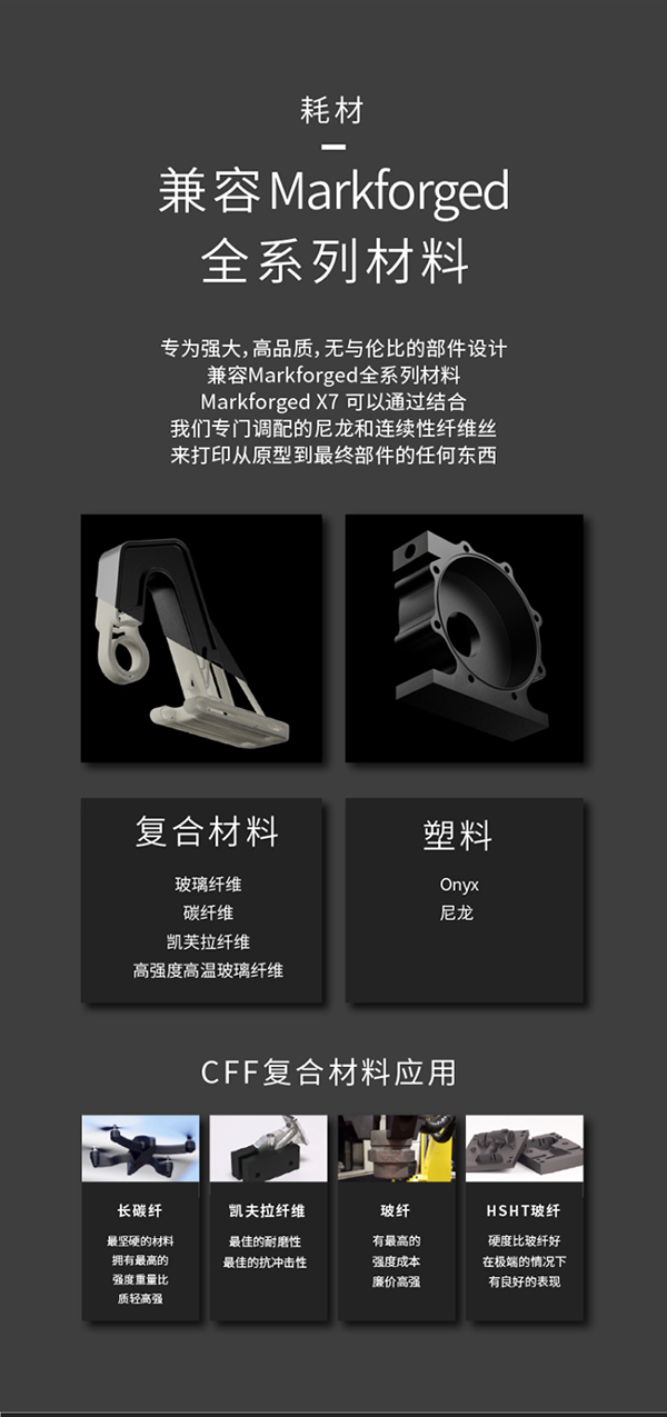 Markforged x7 打印机