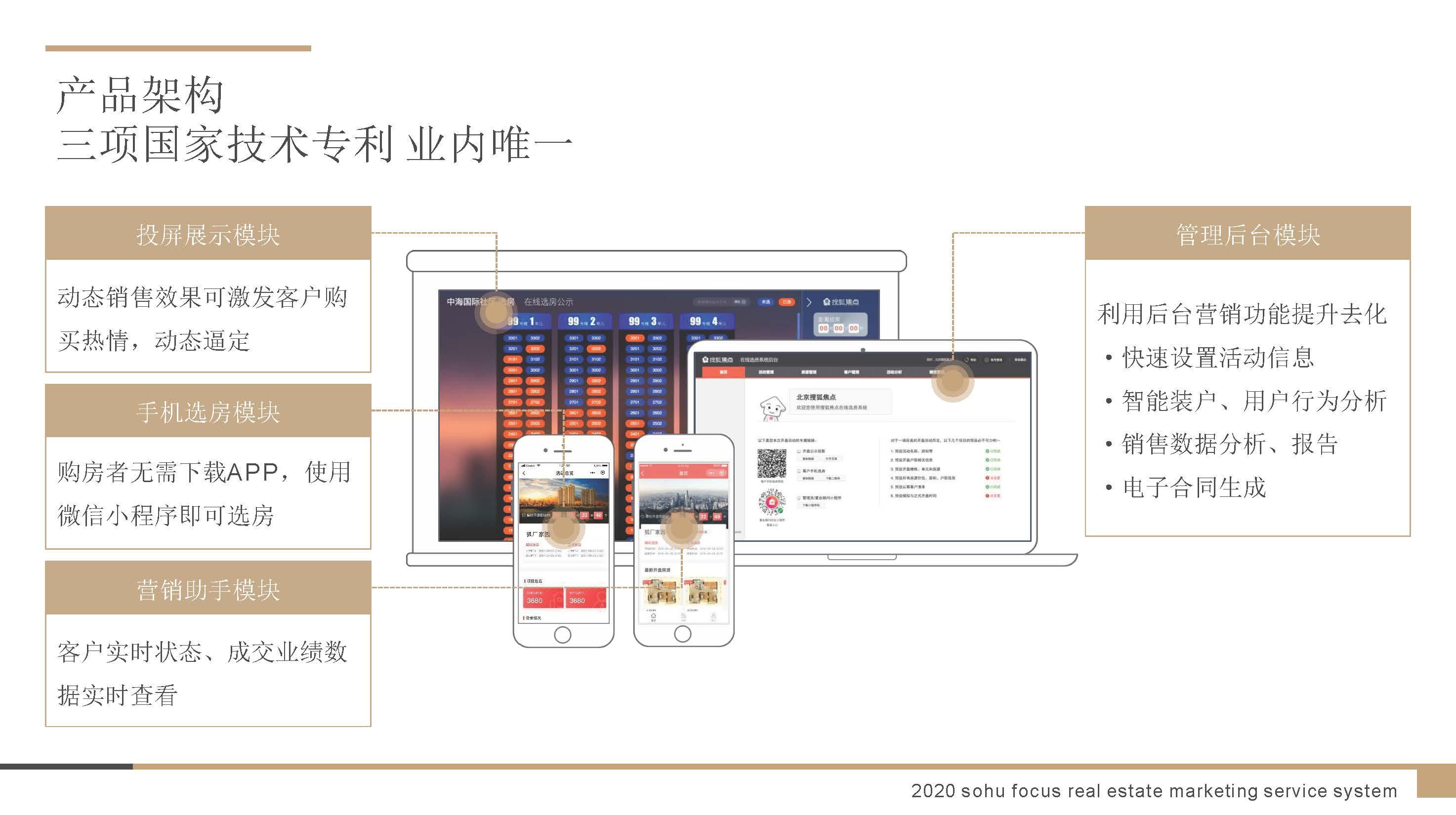搜狐广告投放