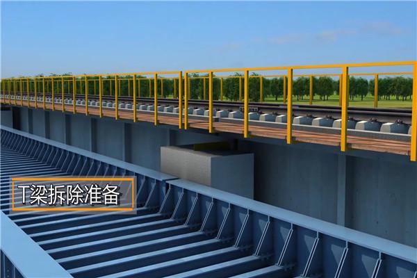 高架桥施工动画