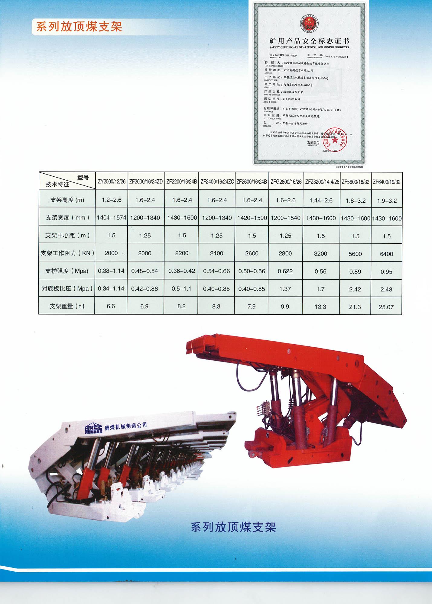 ZF3200液压支架