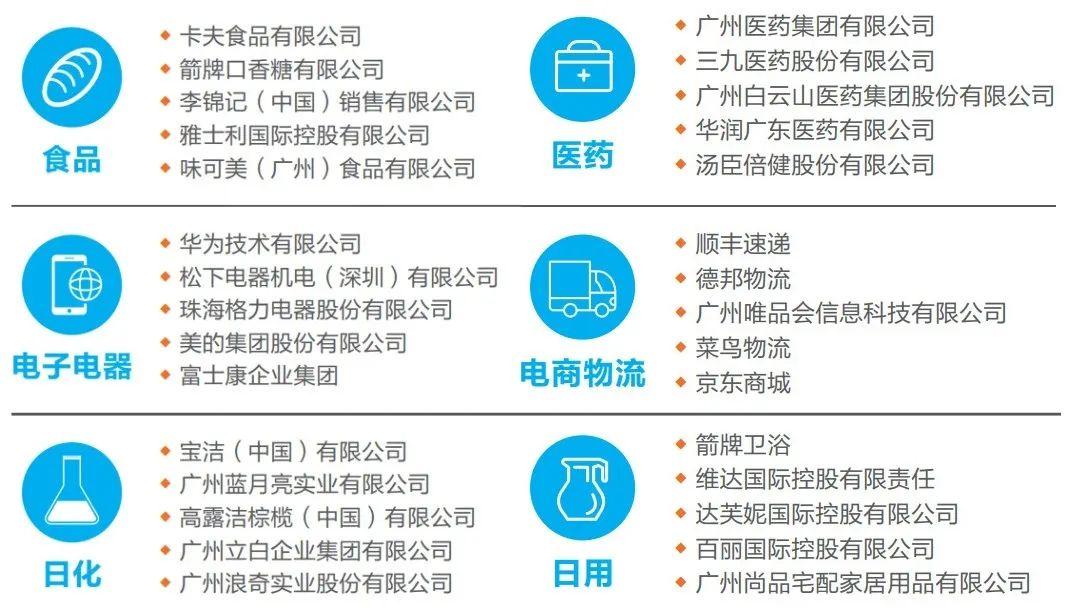 中国包装展