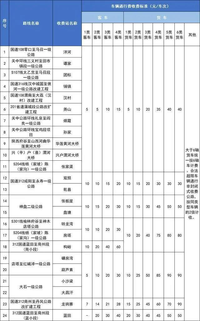 陕西省超限大件运输