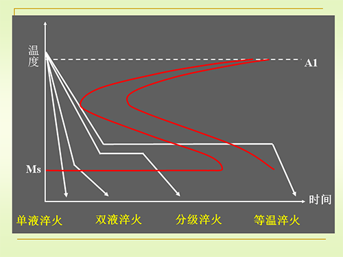 西安必盛激光科技有限公司
