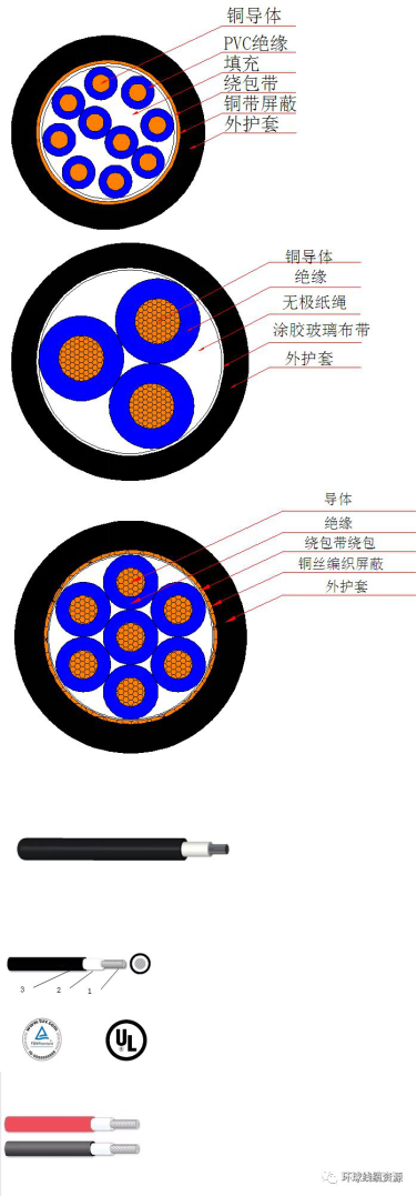 甘肃电线电缆检测