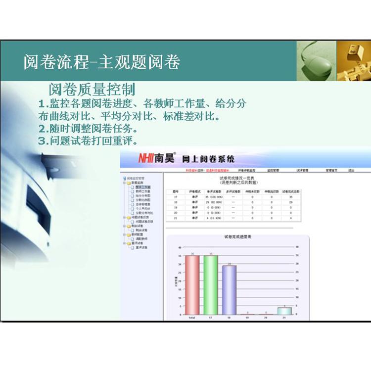 怀安县智能阅卷分析系统