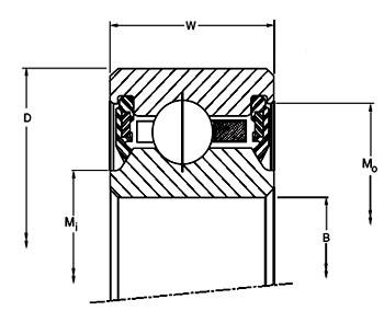 不銹鋼薄壁軸承