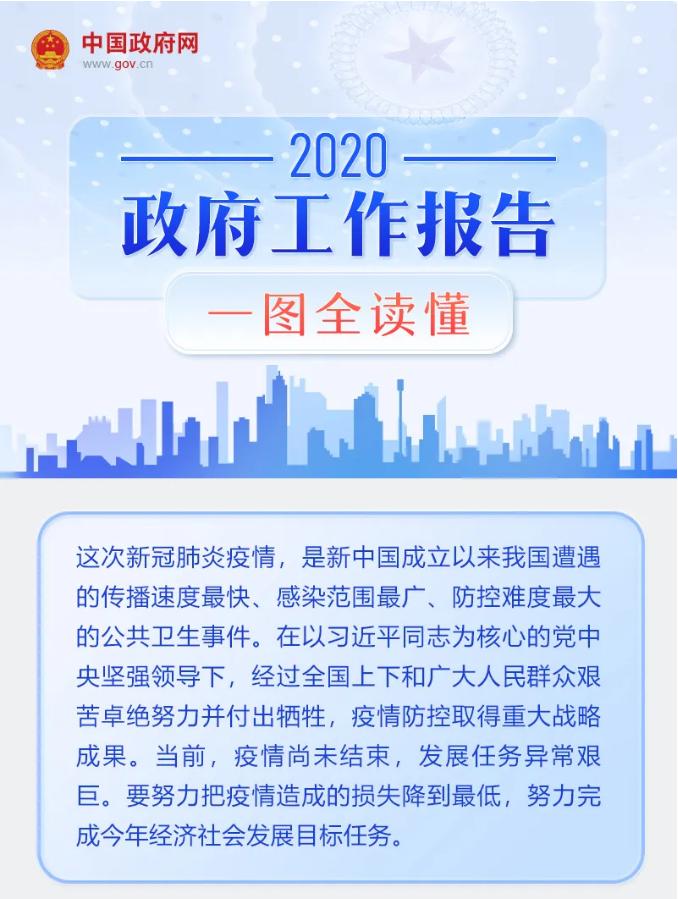 2020年《政府工作報告》