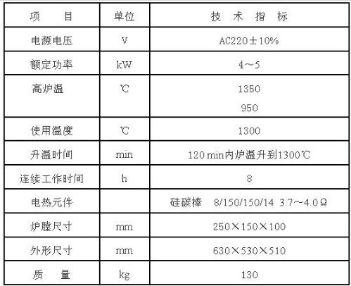 LD-4-13型硅碳棒高溫爐