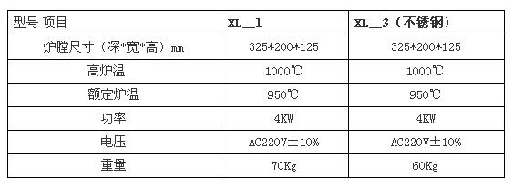 XL-1型箱式高溫電阻爐
