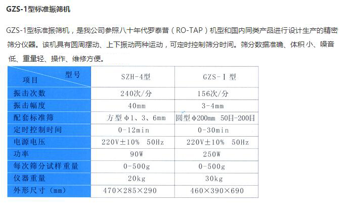 GZS-1型标准振筛机