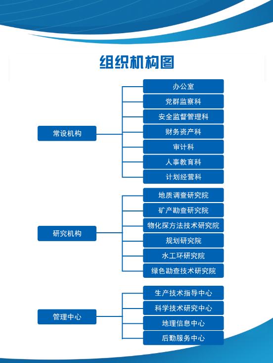 黑龙江地质研究
