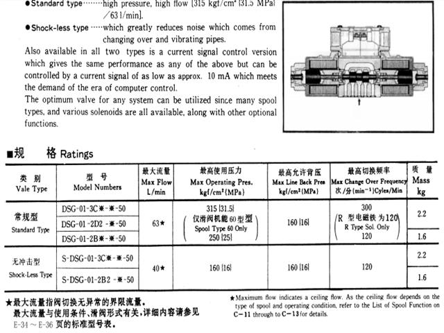 DSG-01系列電磁換向閥(50號設計)