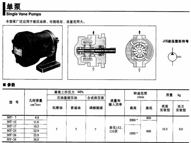 PVL型單泵