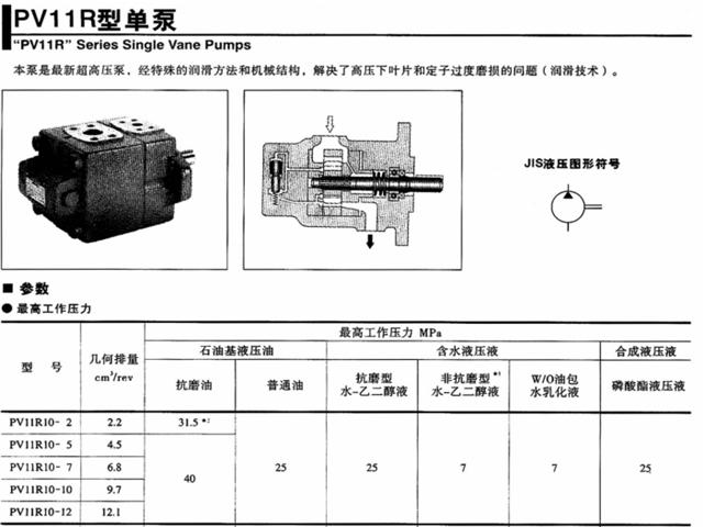 PV11型單泵