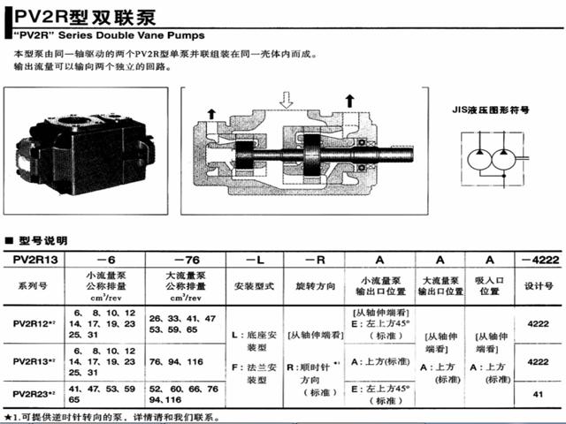 PV2R型雙聯泵