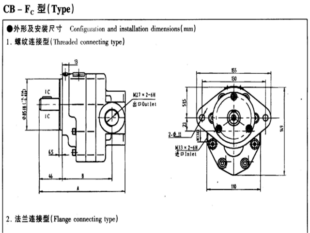 CB-F系列單級齒輪泵
