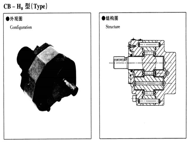 CB-H B單級齒輪泵