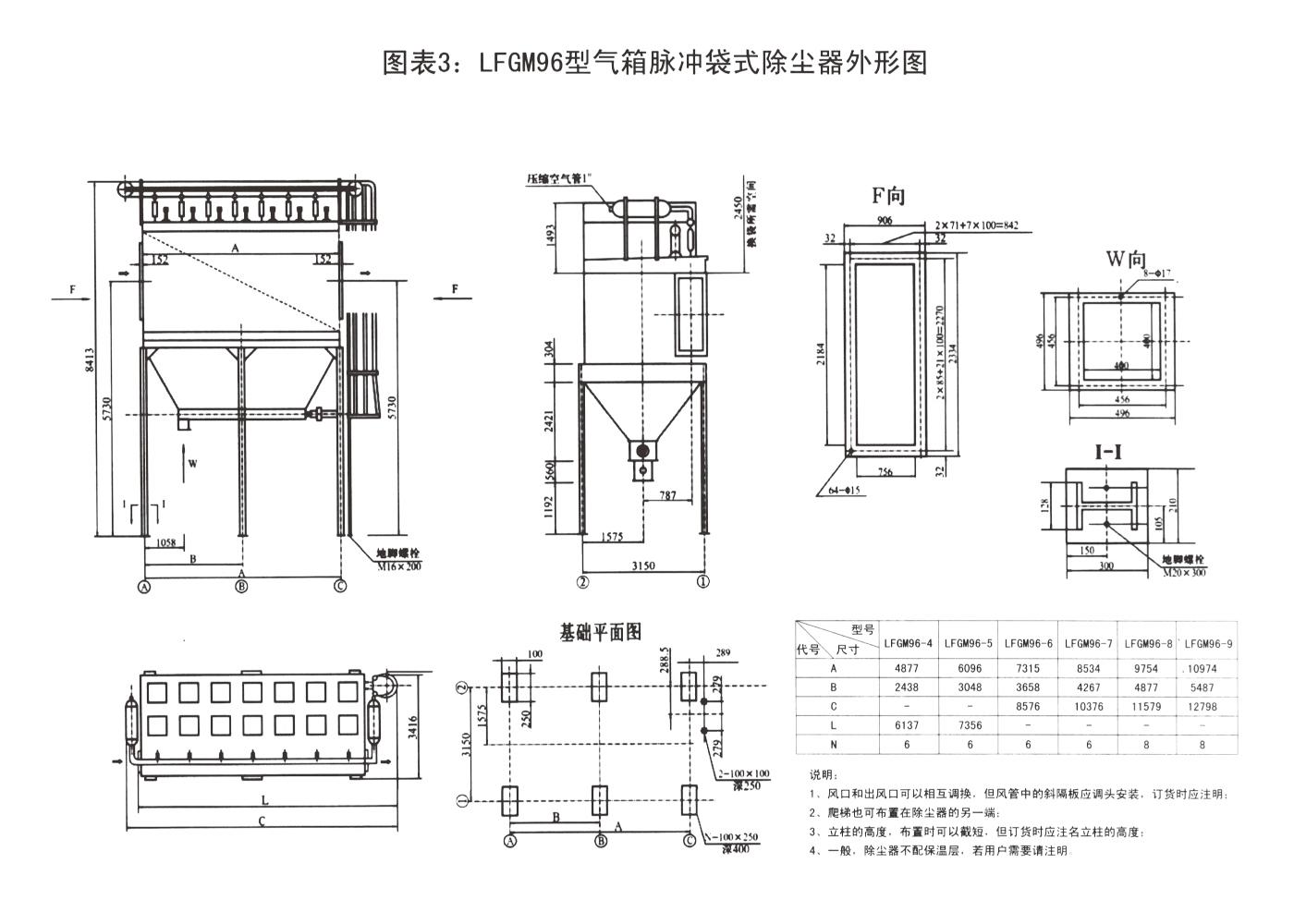 LFGM型气箱脉冲袋式除尘器