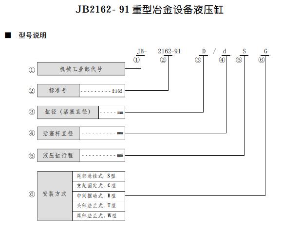 JB2162-91重型冶金設備液壓缸