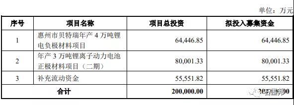 山东华企新材料科技有限公司