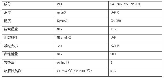 TXPE-60*100G氧化鋯鄂式破碎縮分機