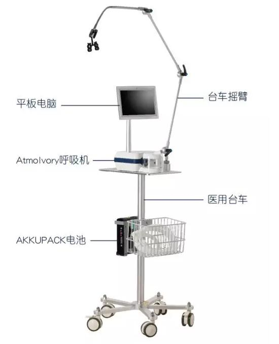 双水平呼吸机AtmoIvory ST30