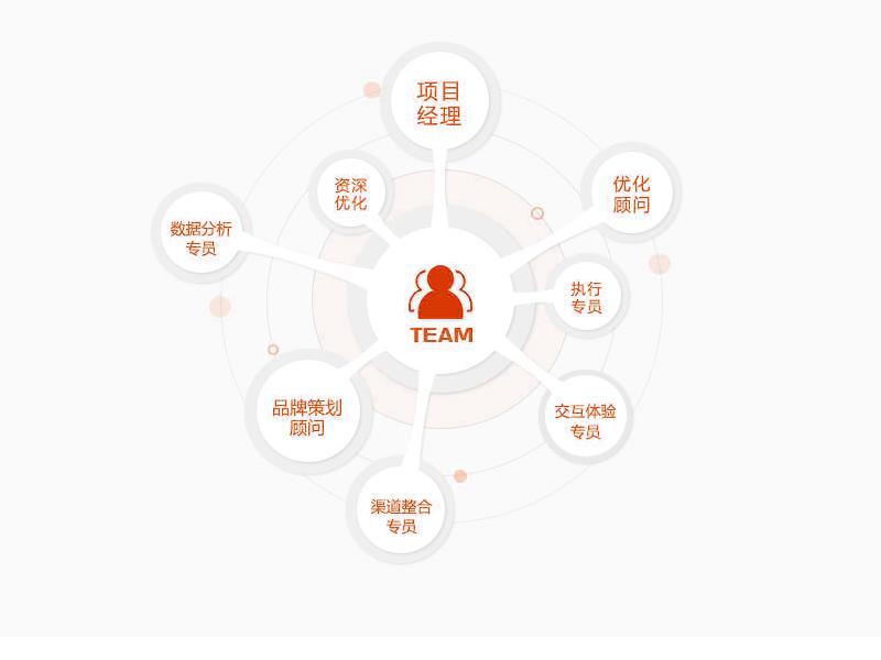 郑州搜索引擎优化