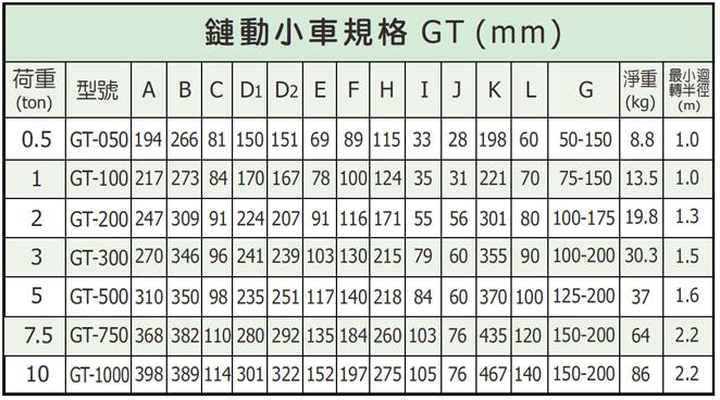 GT型台湾黑 熊手拉小车