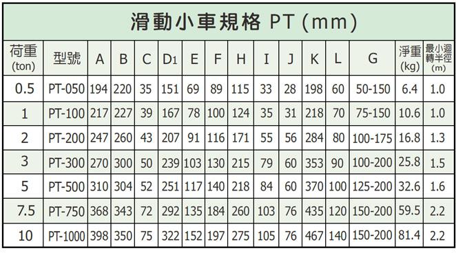 PT型台湾黑 熊手推小车