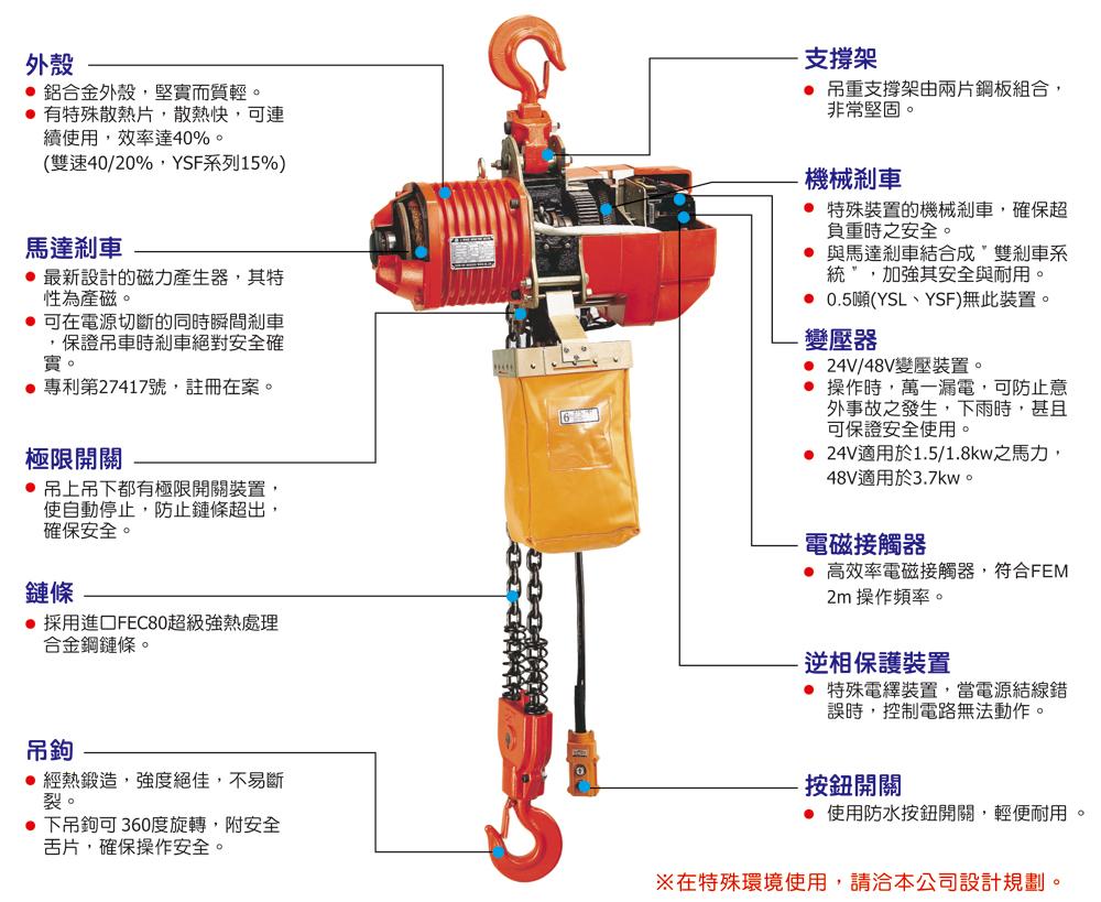 YSL型台湾黑熊电动葫芦