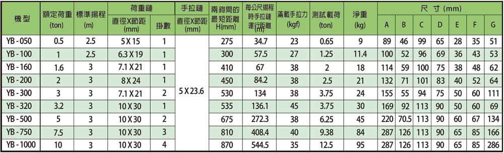 YB型台湾黑熊手拉葫芦