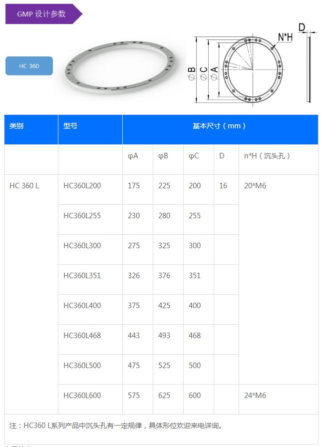 环形轨道价格