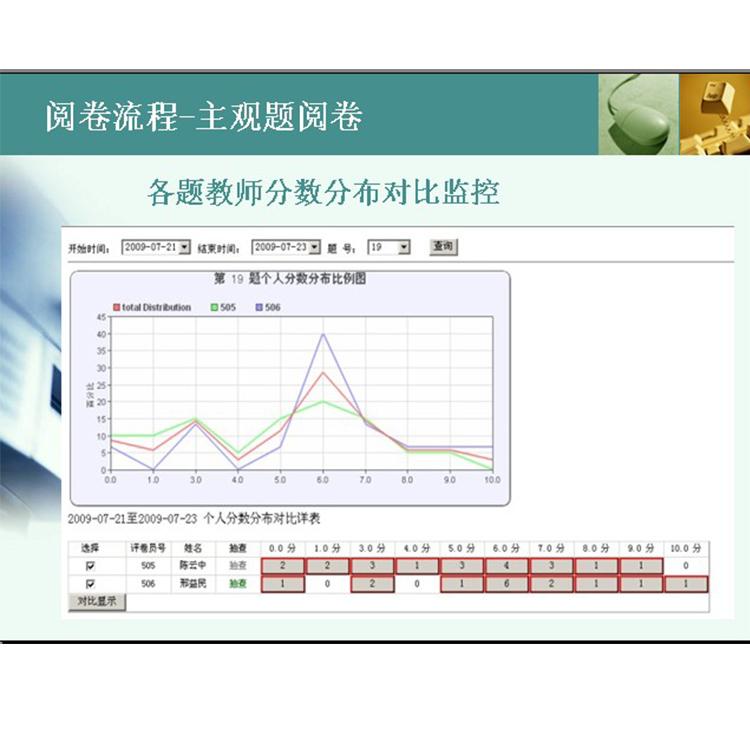 内江市电子阅卷系统软件厂家