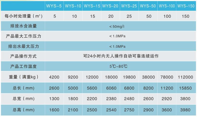 WYS-XX型油水分離器
