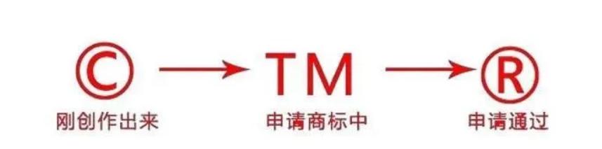 许昌商标注册